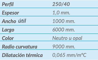 grecaplast-compoplast-materiales-tecnicos.6JPG