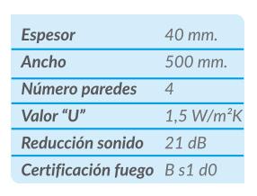 medidas productos compoplast3