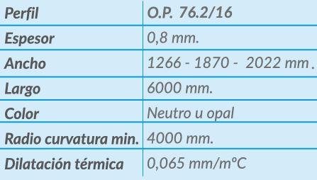 ondaplast-villaescusa-compoplast-materiales-plasticos3