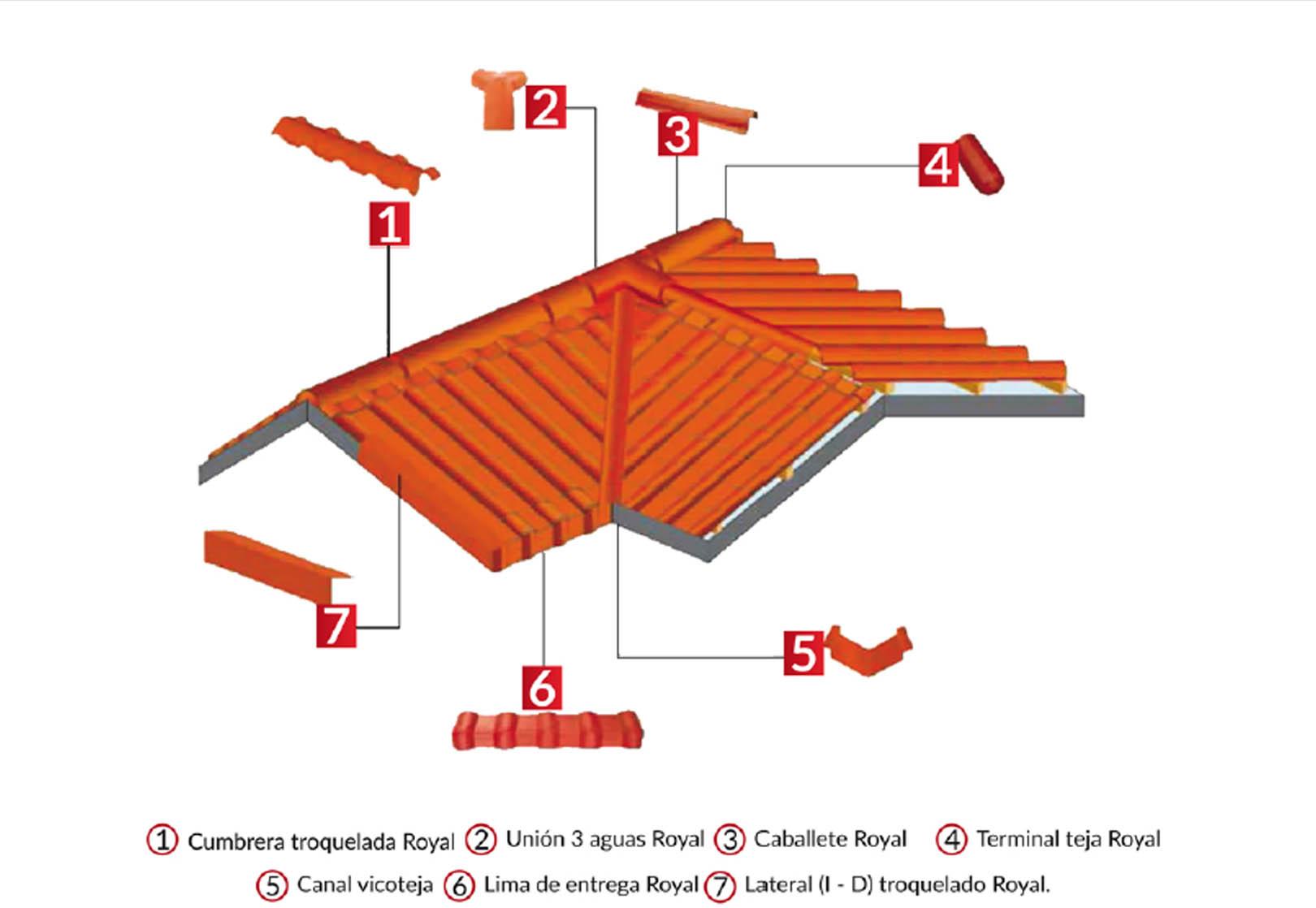 vicoteja recubrimiento sintetico tejados techos 2